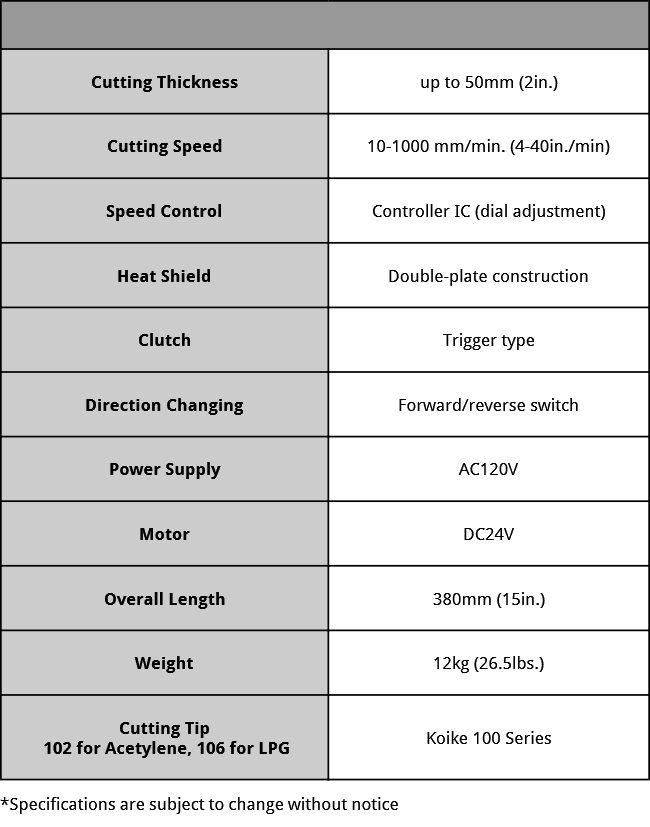 Edge Cut Specifications
