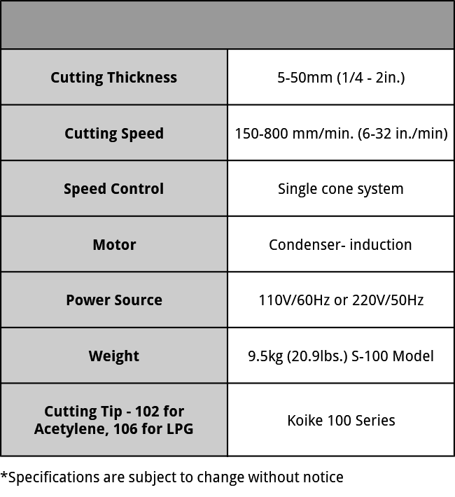 IK-12 Beetle Specifications