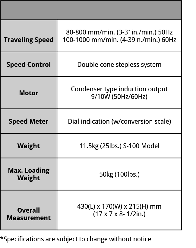 IK-12 Max3 Specifications