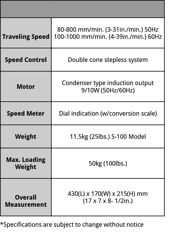 ik-12 Max3W Specifications