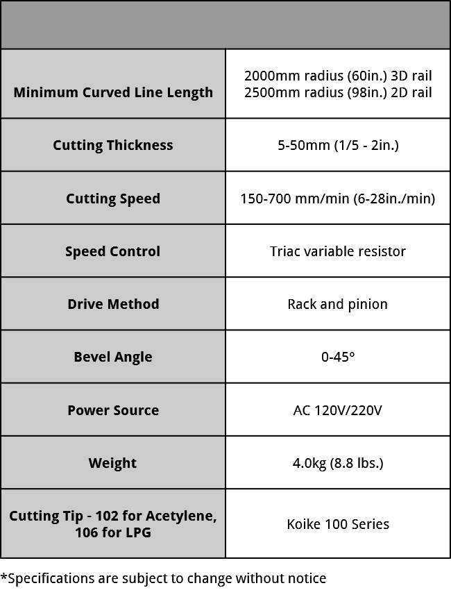 IK-72T Specifications