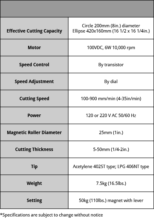 IK-82 Specifications