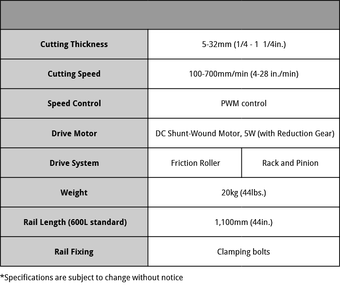 Mini-Mantis II Specifications