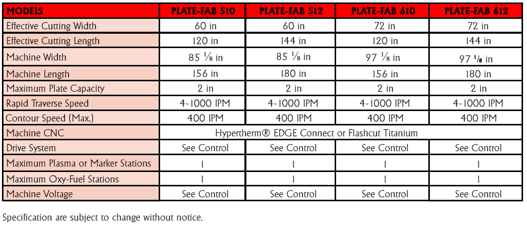 Plate-Fab Specifications