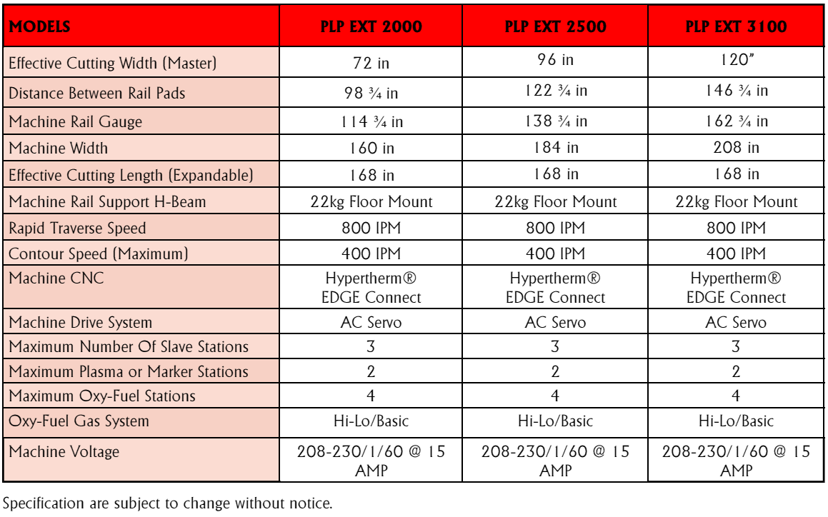 Plate Pro Extreme Specs