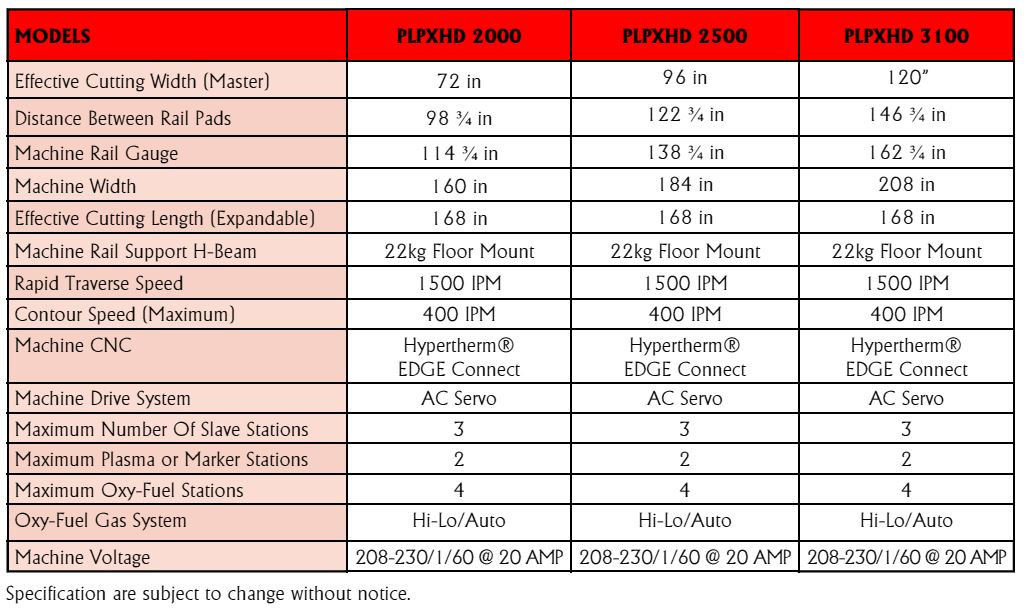 PlateProXHD Specifications