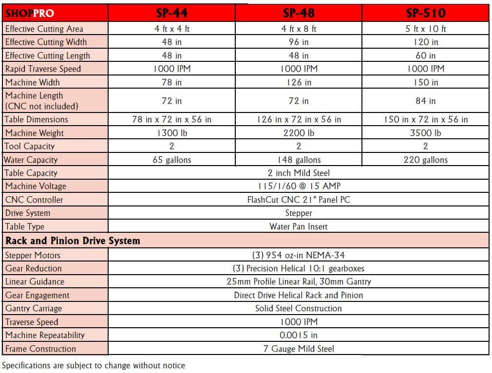 ShopPro Specifications
