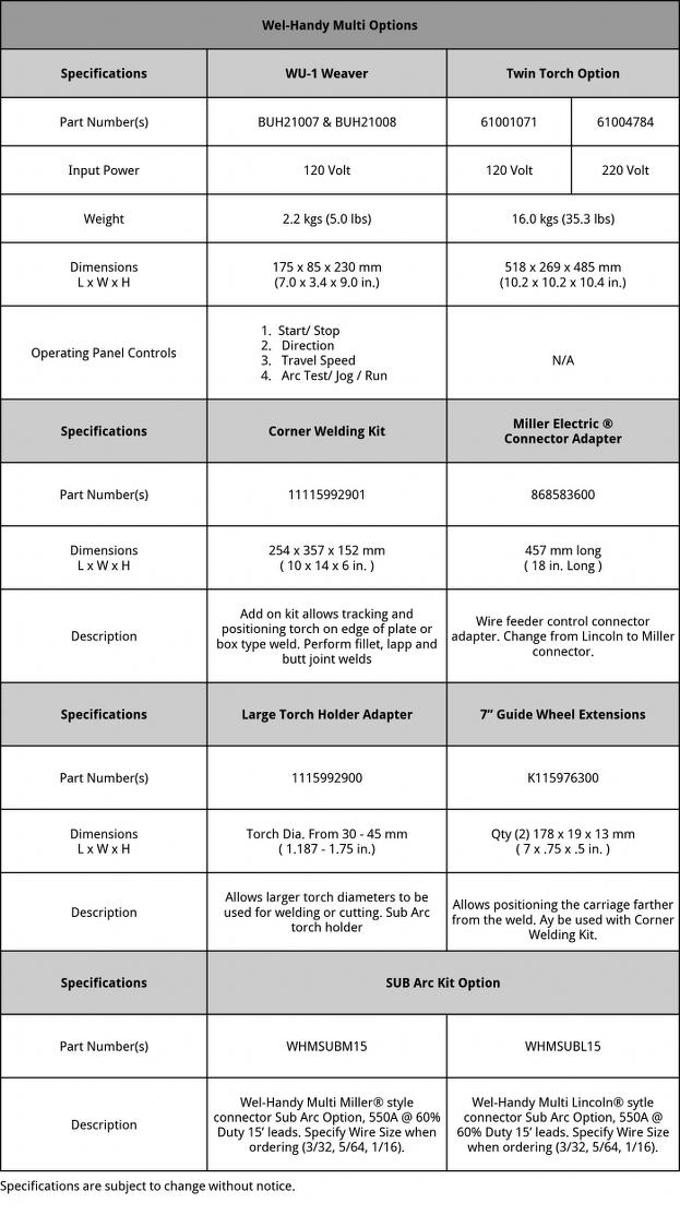 Wel-Handy Multi Specifications