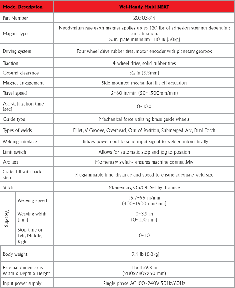 Wel-Handy Multi Next Specifications